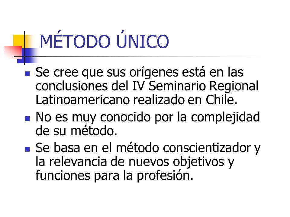MÉTODO ÚNICO Se cree que sus orígenes está en las conclusiones del IV Seminario Regional Latinoamericano realizado en Chile. No es muy conocido por la