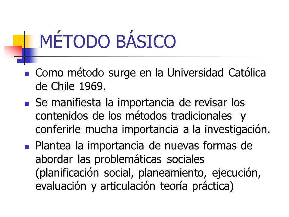 MÉTODO BÁSICO Como método surge en la Universidad Católica de Chile 1969. Se manifiesta la importancia de revisar los contenidos de los métodos tradic