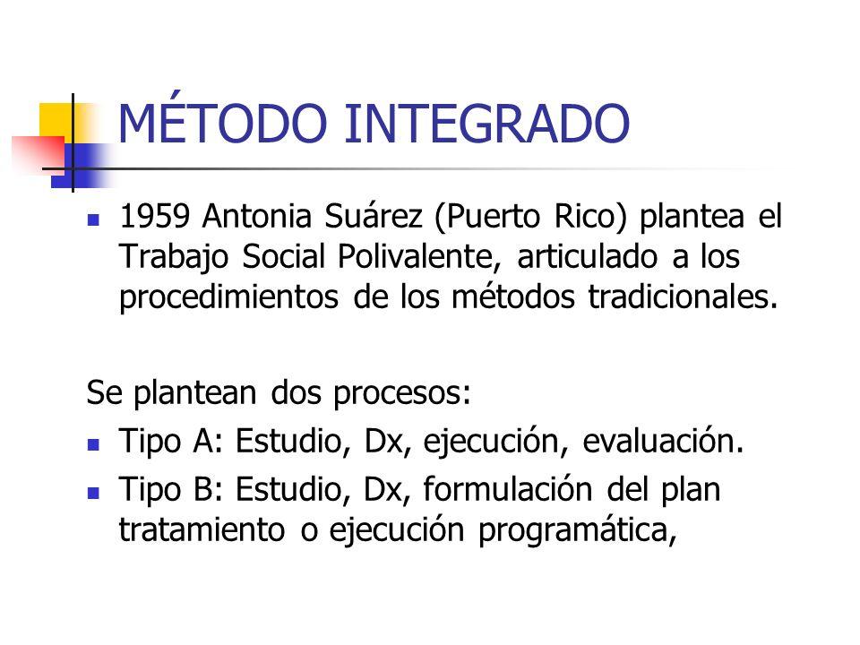 MÉTODO INTEGRADO 1959 Antonia Suárez (Puerto Rico) plantea el Trabajo Social Polivalente, articulado a los procedimientos de los métodos tradicionales.