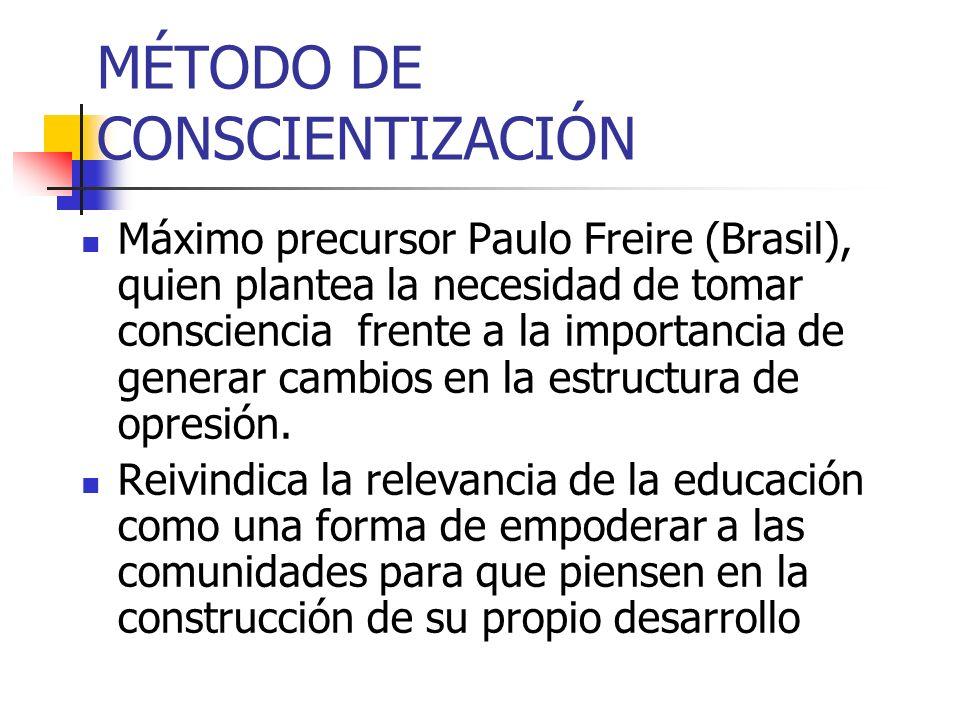 MÉTODO DE CONSCIENTIZACIÓN Máximo precursor Paulo Freire (Brasil), quien plantea la necesidad de tomar consciencia frente a la importancia de generar cambios en la estructura de opresión.