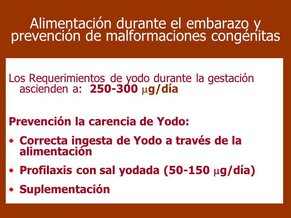 Deficiencia de Yodo: Cretinismo endémico Una deficiencia importante de Yodo durante la primera mitad de la gestación Anomalías en el recién nacido: De