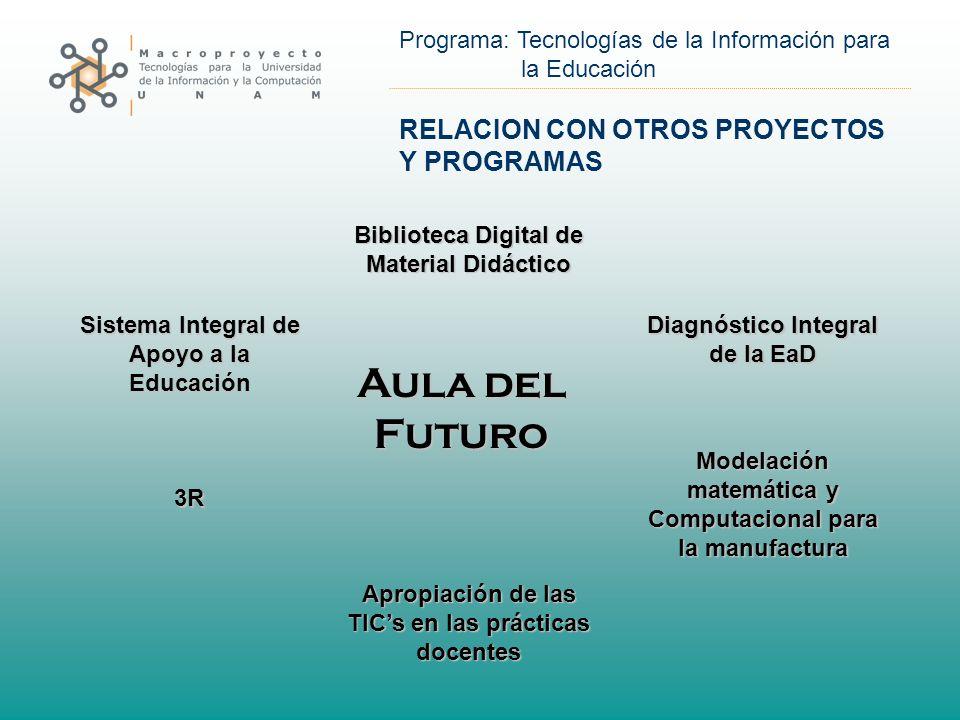 Programa: Tecnologías de la Información para la Educación CALENDARIO M6M6 J6J6 J6J6 A6A6 S6S6 O6O6 N 6N 6 D6D6 E7E7 F7F7 M7M7 A7A7 M7M7 J7J7 J7J7 A7A7 S7S7 O7O7 N7N7 D 7D 7 Habilitación del Aula Laboratorio Selección de las materias y módulos más significativos Investigación y diseño de las secuencias pedagógicas Investigación y desarrollo de infraestructura informática Evaluaciones con alumnos y profesores Análisis de resultados