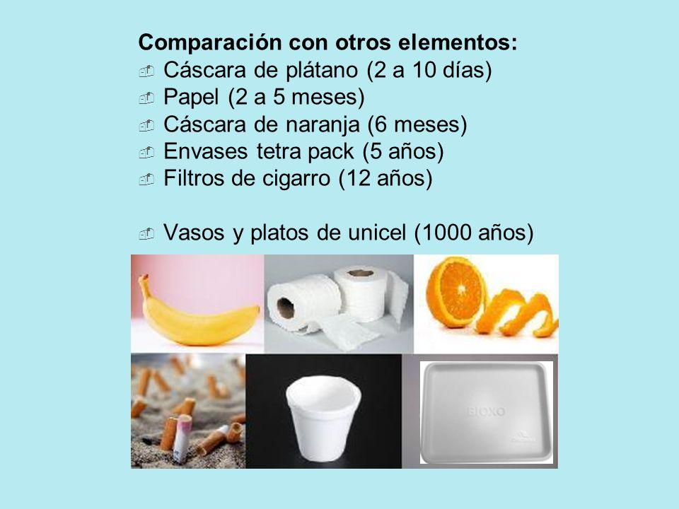 Comparación con otros elementos: Cáscara de plátano (2 a 10 días) Papel (2 a 5 meses) Cáscara de naranja (6 meses) Envases tetra pack (5 años) Filtros
