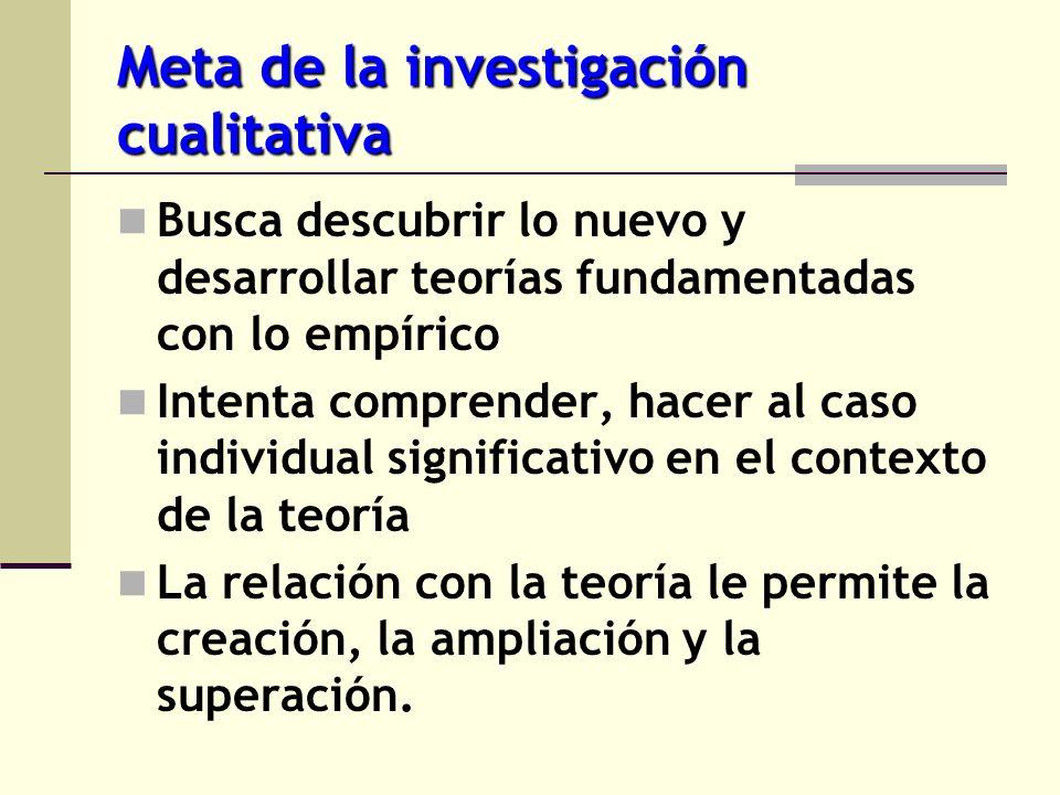Meta de la investigación cualitativa Busca descubrir lo nuevo y desarrollar teorías fundamentadas con lo empírico Intenta comprender, hacer al caso in