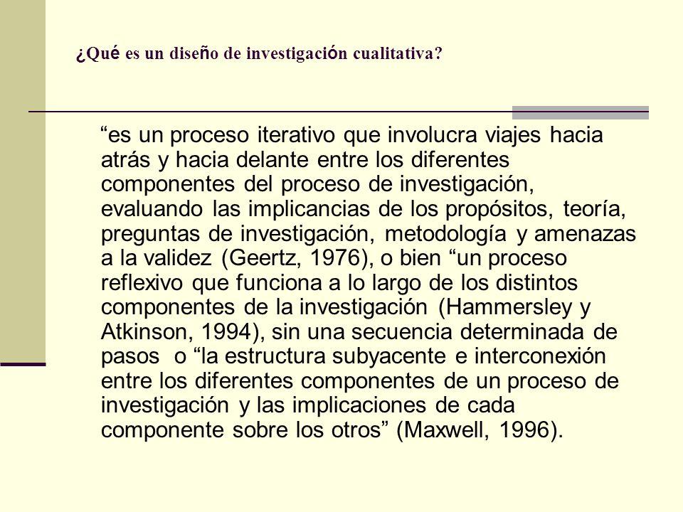 ¿ Qu é es un dise ñ o de investigaci ó n cualitativa? es un proceso iterativo que involucra viajes hacia atrás y hacia delante entre los diferentes co