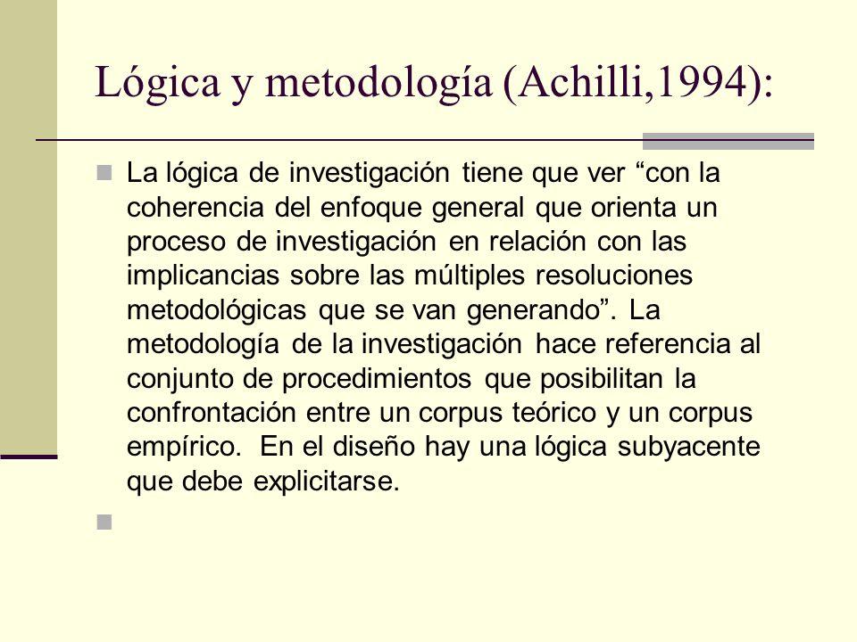 Lógica y metodología (Achilli,1994): La lógica de investigación tiene que ver con la coherencia del enfoque general que orienta un proceso de investig