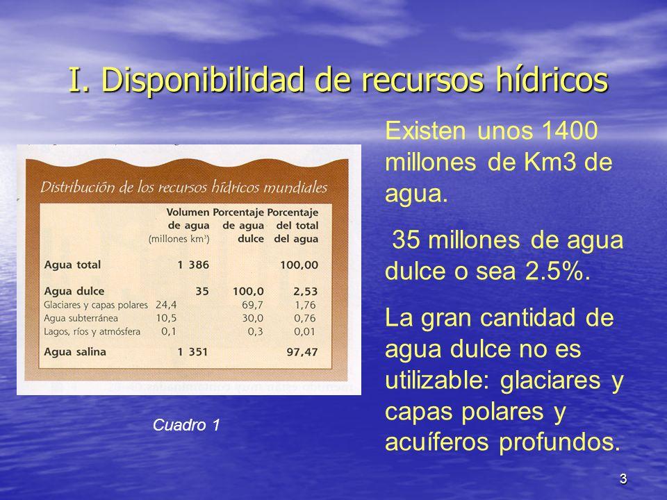 4 Promedio anual de precipitación: 119,000 Km3 Promedio anual de precipitación: 119,000 Km3 Evaporan a la atmósfera: 74,000 Km3.