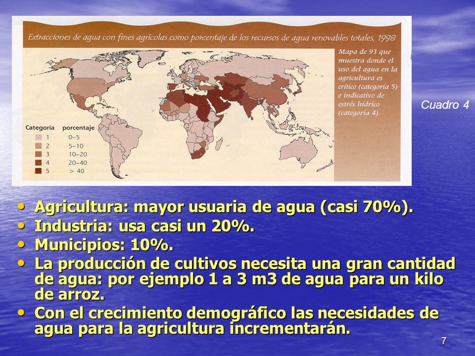 8 Gran presión de la agricultura sobre los recursos hídricos que son limitados.