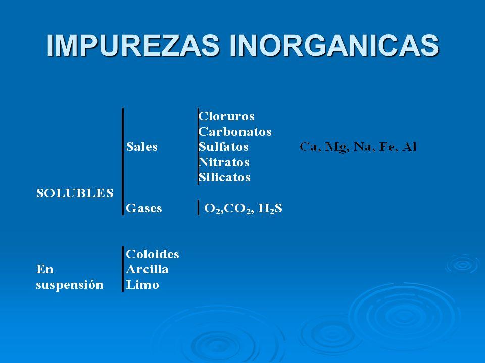 Límites máximos de sustancias en aguas no potables Sustanciagramos/litro Anhídrido sulfúrico 0.3 Materia orgánica 0.03 Sulfuros expresados en azufres