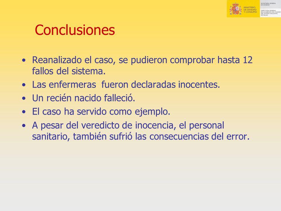 Conclusiones Reanalizado el caso, se pudieron comprobar hasta 12 fallos del sistema. Las enfermeras fueron declaradas inocentes. Un recién nacido fall