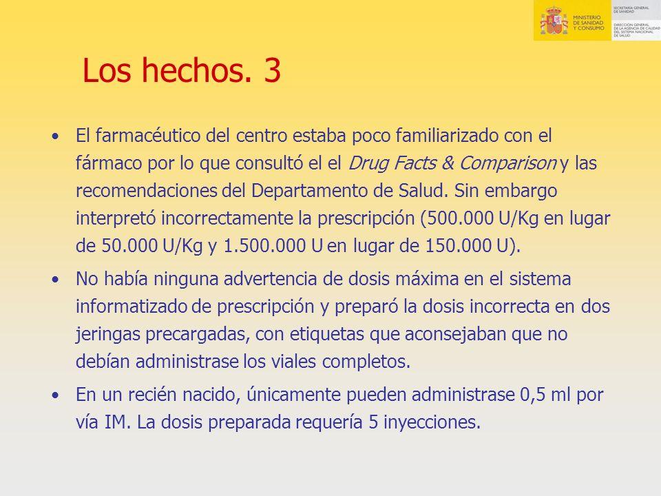 Los hechos. 3 El farmacéutico del centro estaba poco familiarizado con el fármaco por lo que consultó el el Drug Facts & Comparison y las recomendacio