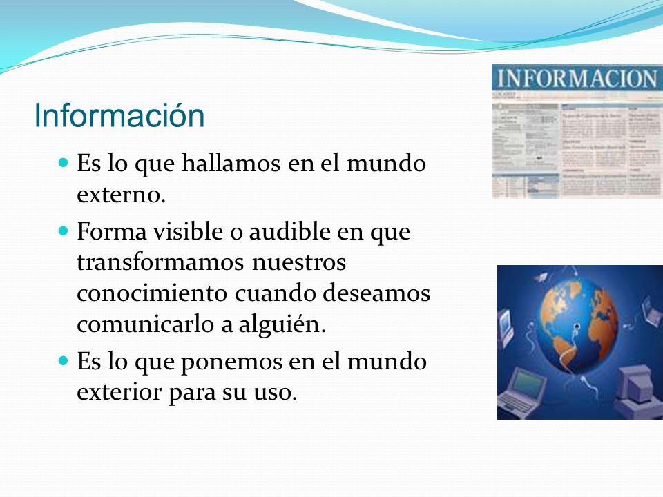 Información Es lo que hallamos en el mundo externo. Forma visible o audible en que transformamos nuestros conocimiento cuando deseamos comunicarlo a a