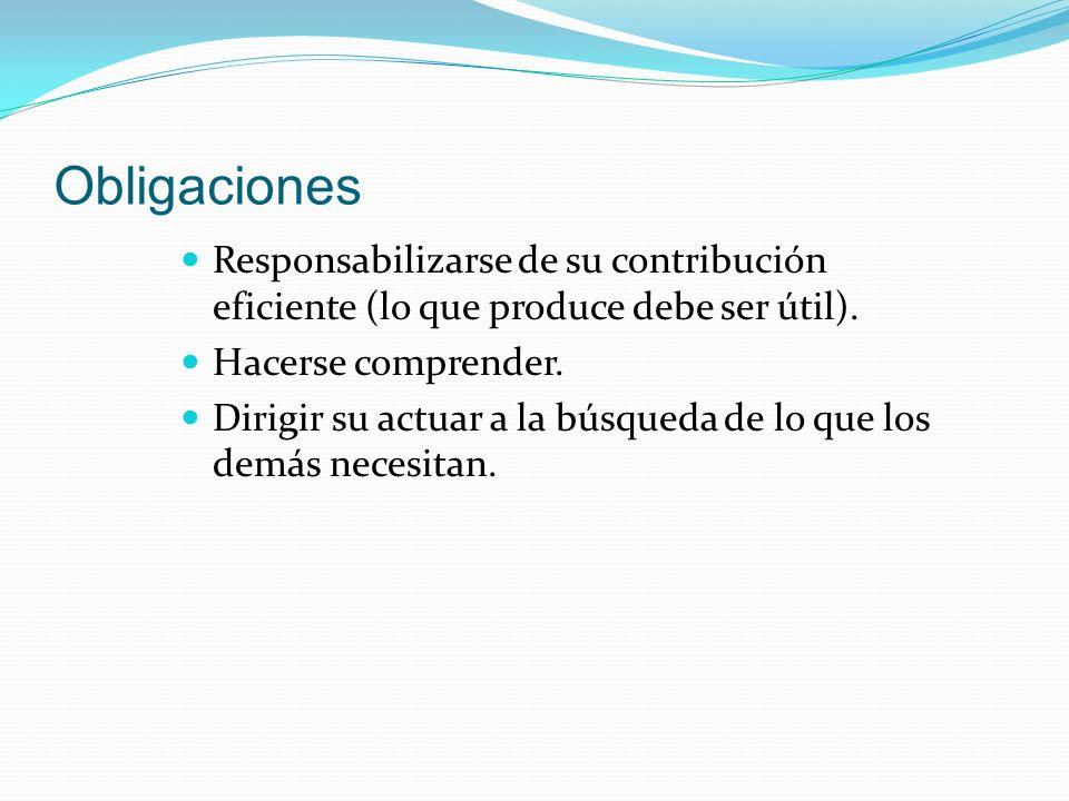 Obligaciones Responsabilizarse de su contribución eficiente (lo que produce debe ser útil). Hacerse comprender. Dirigir su actuar a la búsqueda de lo
