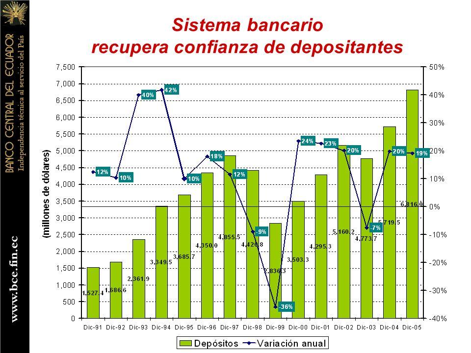 Sistema bancario recupera confianza de depositantes