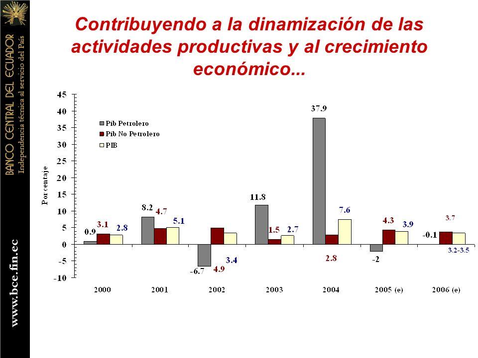 Contribuyendo a la dinamización de las actividades productivas y al crecimiento económico...