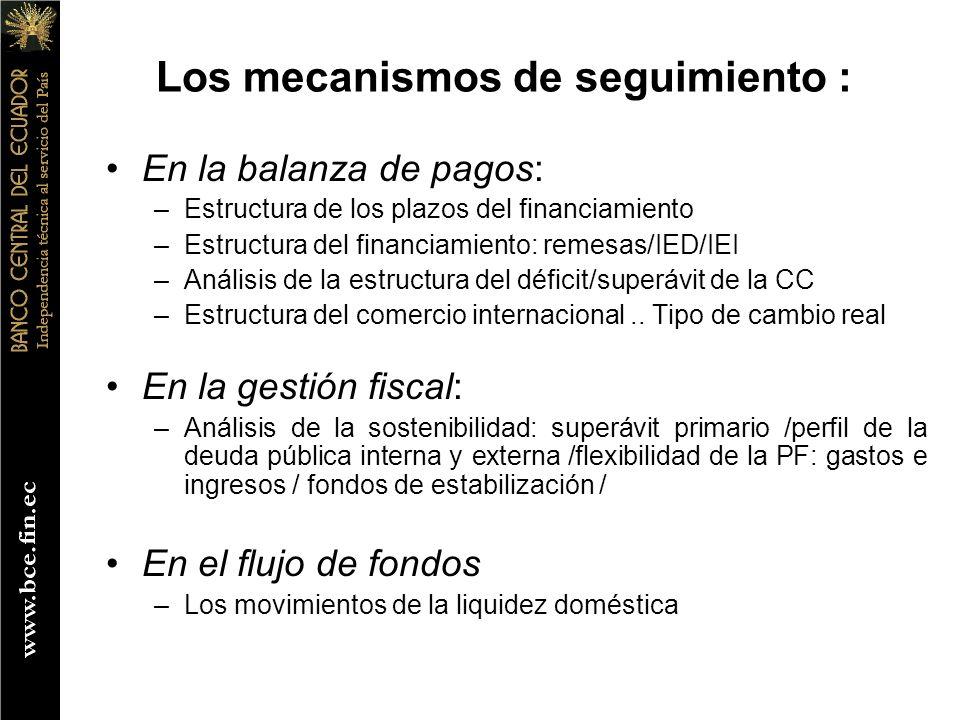 Los mecanismos de seguimiento : En la balanza de pagos: –Estructura de los plazos del financiamiento –Estructura del financiamiento: remesas/IED/IEI –