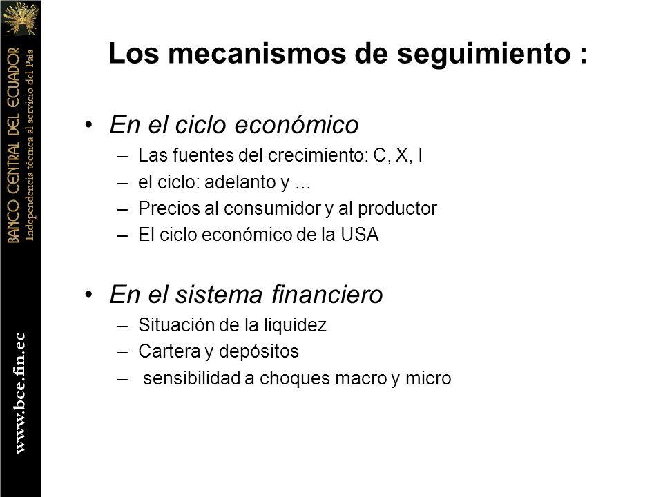 Los mecanismos de seguimiento : En el ciclo económico –Las fuentes del crecimiento: C, X, I –el ciclo: adelanto y... –Precios al consumidor y al produ