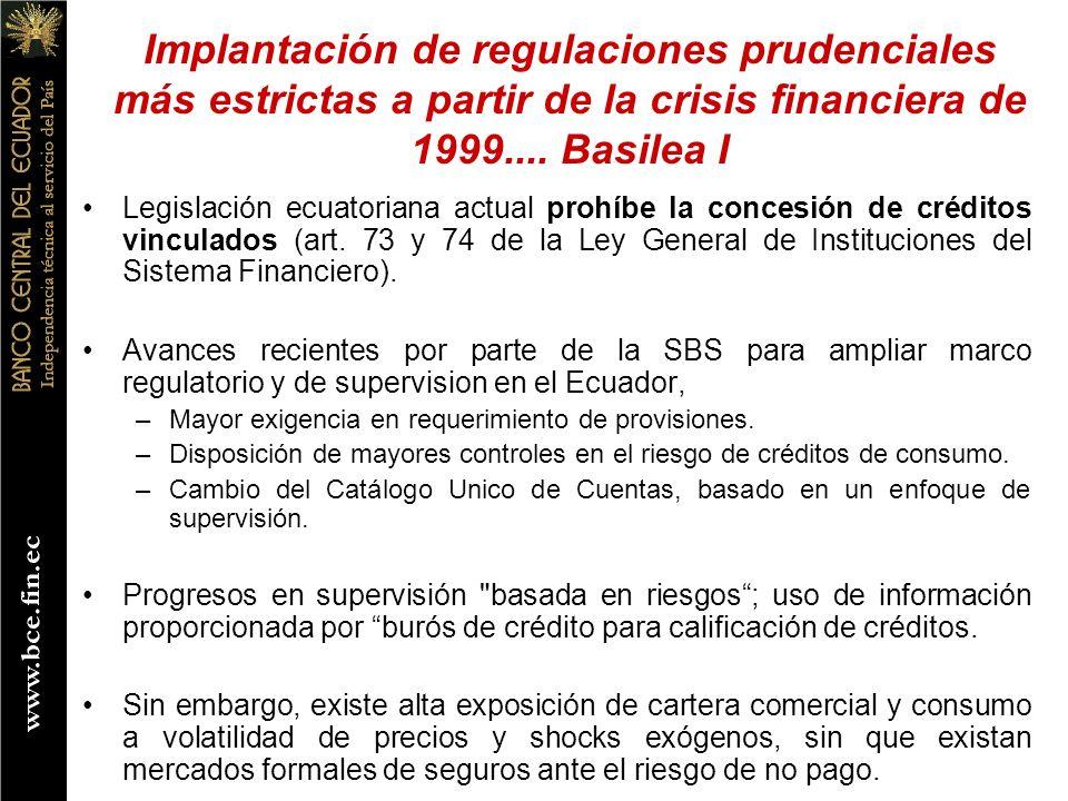 Implantación de regulaciones prudenciales más estrictas a partir de la crisis financiera de 1999.... Basilea I Legislación ecuatoriana actual prohíbe