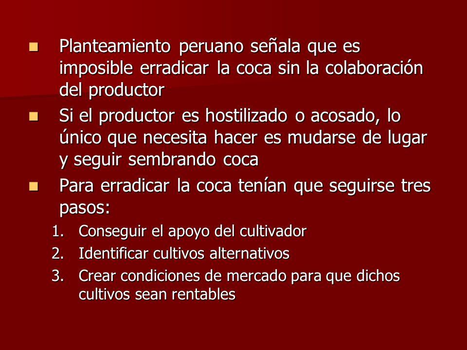 Planteamiento peruano señala que es imposible erradicar la coca sin la colaboración del productor Planteamiento peruano señala que es imposible erradi