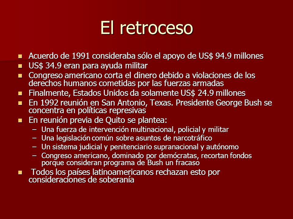 El retroceso Acuerdo de 1991 consideraba sólo el apoyo de US$ 94.9 millones Acuerdo de 1991 consideraba sólo el apoyo de US$ 94.9 millones US$ 34.9 er