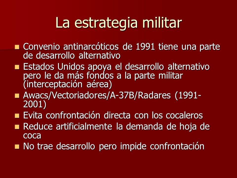 La estrategia militar Convenio antinarcóticos de 1991 tiene una parte de desarrollo alternativo Convenio antinarcóticos de 1991 tiene una parte de des