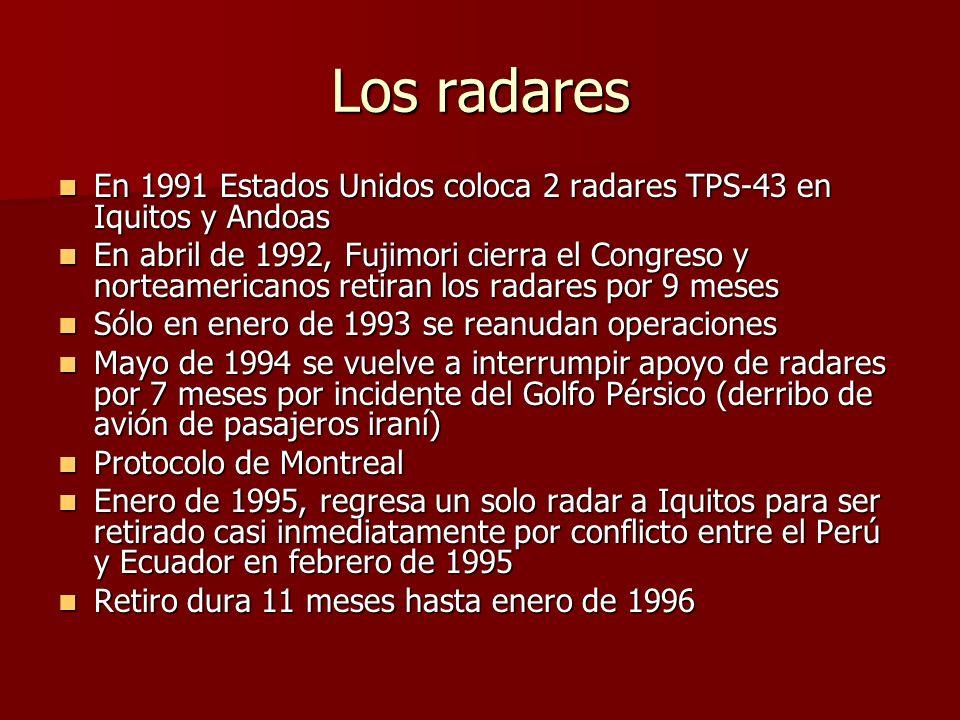 Los radares En 1991 Estados Unidos coloca 2 radares TPS-43 en Iquitos y Andoas En 1991 Estados Unidos coloca 2 radares TPS-43 en Iquitos y Andoas En a
