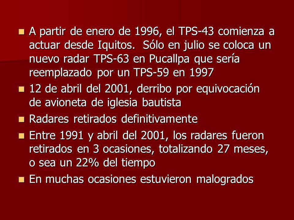 A partir de enero de 1996, el TPS-43 comienza a actuar desde Iquitos. Sólo en julio se coloca un nuevo radar TPS-63 en Pucallpa que sería reemplazado