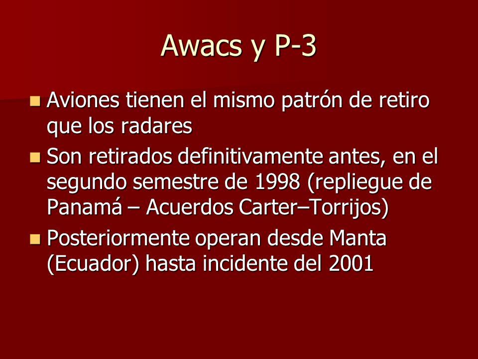 Awacs y P-3 Aviones tienen el mismo patrón de retiro que los radares Aviones tienen el mismo patrón de retiro que los radares Son retirados definitiva