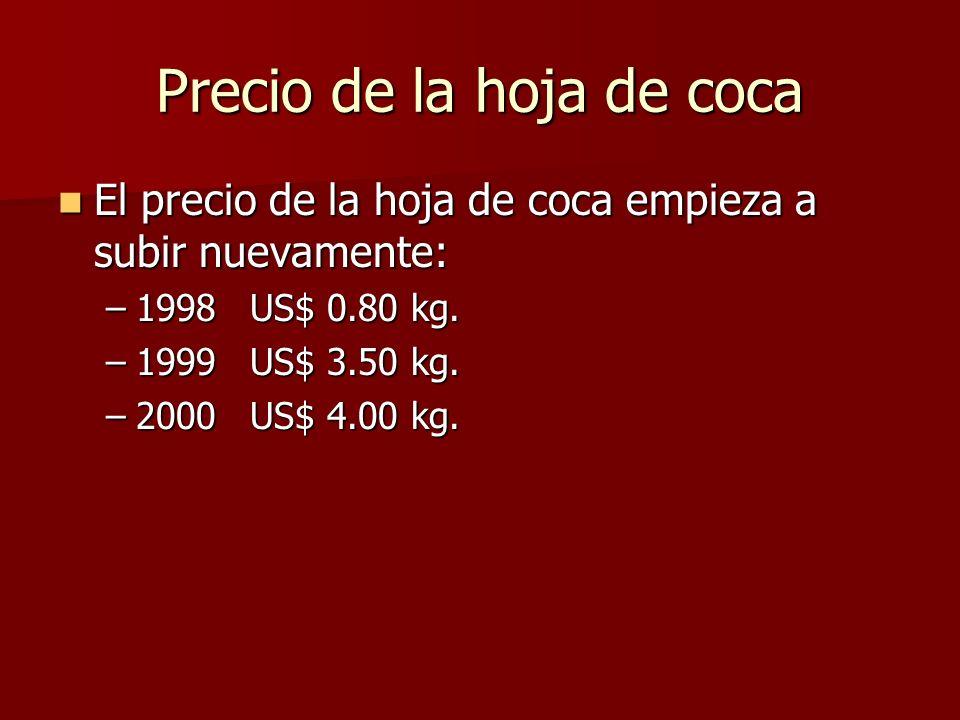 Precio de la hoja de coca El precio de la hoja de coca empieza a subir nuevamente: El precio de la hoja de coca empieza a subir nuevamente: –1998US$ 0