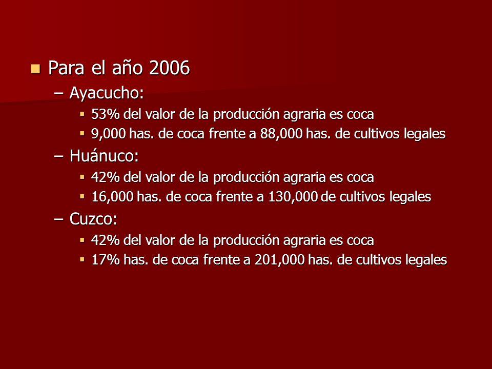 El retorno de los cocaleros Los cocaleros han creado la Confederación Nacional de Productores Agropecuarios de las Cuencas Cocaleras del Perú (CONPACCP) Los cocaleros han creado la Confederación Nacional de Productores Agropecuarios de las Cuencas Cocaleras del Perú (CONPACCP) Unifica todas las regiones cocaleras del país con excepción de la Asociación de Productores Agropecuarios del Valle del Monzón (APAVM) Unifica todas las regiones cocaleras del país con excepción de la Asociación de Productores Agropecuarios del Valle del Monzón (APAVM) Secretaria General: Nancy Obregón Secretaria General: Nancy Obregón Las organizaciones que se oponen totalmente a la erradicación son la Federación de Productores Agropecuarios del Valle de los Ríos Apurímac y Ene (FEPAVRAE), que comprende los Valles Apurímac- Ene (Ayacucho), La Convención (Cuzco), y Satipo (Junín), y la APAVM (Monzón) Las organizaciones que se oponen totalmente a la erradicación son la Federación de Productores Agropecuarios del Valle de los Ríos Apurímac y Ene (FEPAVRAE), que comprende los Valles Apurímac- Ene (Ayacucho), La Convención (Cuzco), y Satipo (Junín), y la APAVM (Monzón) Estas organizaciones han hostilizado, atacado y herido a personal del CORAH y de la Policía Nacional Estas organizaciones han hostilizado, atacado y herido a personal del CORAH y de la Policía Nacional Han cerrado carreteras, llamado a huelgas y expulsado a CARE Perú Han cerrado carreteras, llamado a huelgas y expulsado a CARE Perú