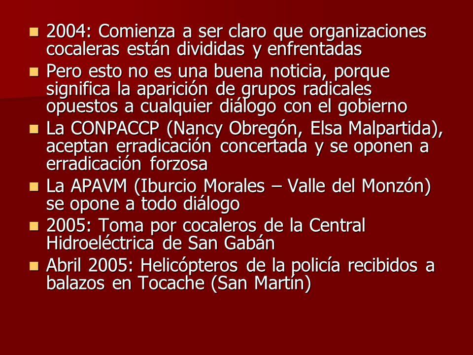 Políticos y cocaleros 21 de junio del 2005, Carlos Cuaresma Presidente de la Región Cuzco, proclama el libre cultivo de la hoja de coca 21 de junio del 2005, Carlos Cuaresma Presidente de la Región Cuzco, proclama el libre cultivo de la hoja de coca 20 de julio de 2005, Gobierno Regional de Huánuco hace lo mismo 20 de julio de 2005, Gobierno Regional de Huánuco hace lo mismo