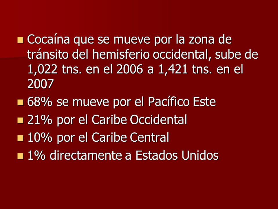 Cocaína que se mueve por la zona de tránsito del hemisferio occidental, sube de 1,022 tns. en el 2006 a 1,421 tns. en el 2007 Cocaína que se mueve por
