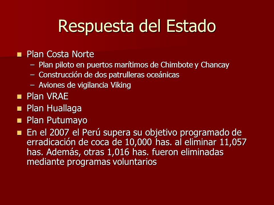 Respuesta del Estado Plan Costa Norte Plan Costa Norte –Plan piloto en puertos marítimos de Chimbote y Chancay –Construcción de dos patrulleras oceáni