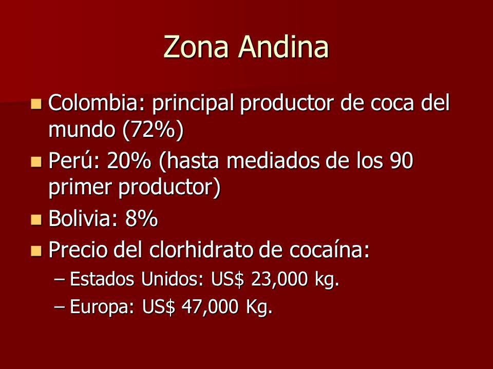 Estimulantes sintéticos Han superado ya en consumo a drogas naturales Han superado ya en consumo a drogas naturales En Estados Unidos consumo de metanfetaminas es el 38.8% del consumo de drogas En Estados Unidos consumo de metanfetaminas es el 38.8% del consumo de drogas Cocaína es el 36.5% Cocaína es el 36.5% Marihuana es 11% Marihuana es 11% Heroína es 8.5% Heroína es 8.5% Fármacos 3.9% Fármacos 3.9%