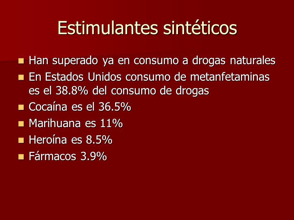 Estimulantes sintéticos Han superado ya en consumo a drogas naturales Han superado ya en consumo a drogas naturales En Estados Unidos consumo de metan