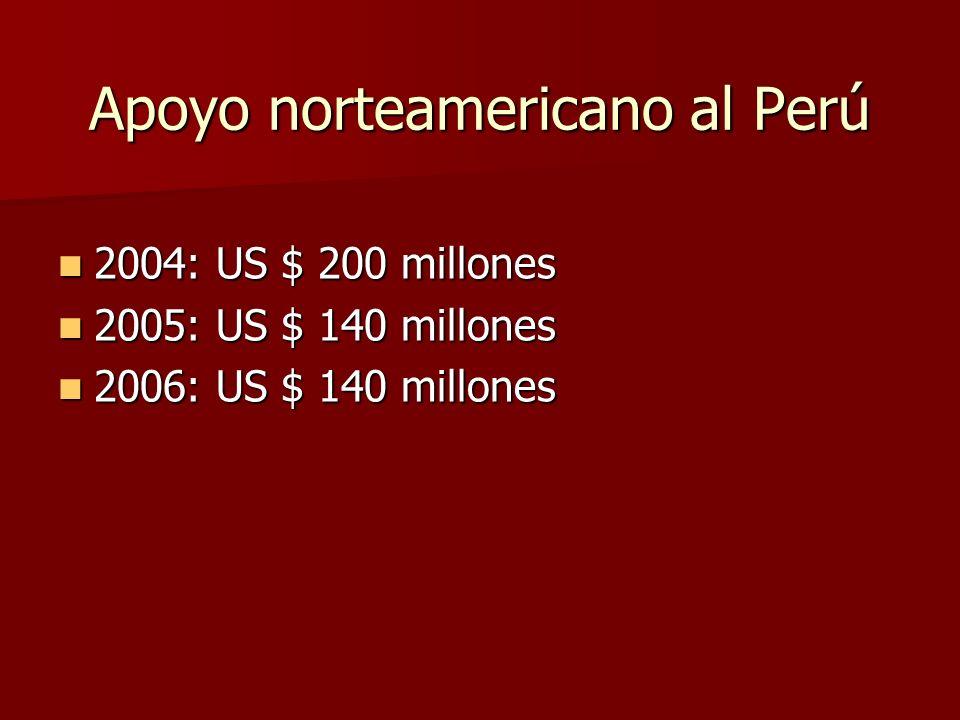 Apoyo norteamericano al Perú 2004: US $ 200 millones 2004: US $ 200 millones 2005: US $ 140 millones 2005: US $ 140 millones 2006: US $ 140 millones 2