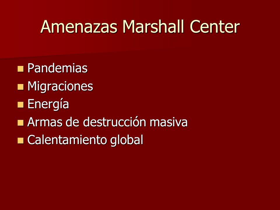 Amenazas Marshall Center Pandemias Pandemias Migraciones Migraciones Energía Energía Armas de destrucción masiva Armas de destrucción masiva Calentami