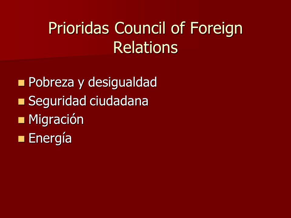Prioridas Council of Foreign Relations Pobreza y desigualdad Pobreza y desigualdad Seguridad ciudadana Seguridad ciudadana Migración Migración Energía
