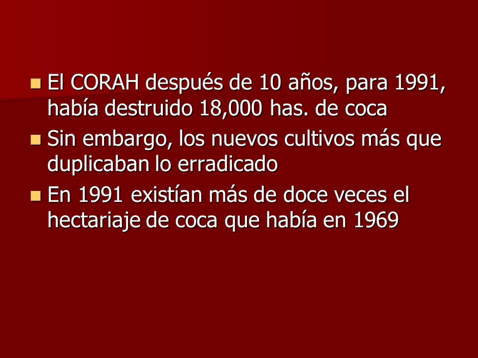 El CORAH después de 10 años, para 1991, había destruido 18,000 has. de coca El CORAH después de 10 años, para 1991, había destruido 18,000 has. de coc