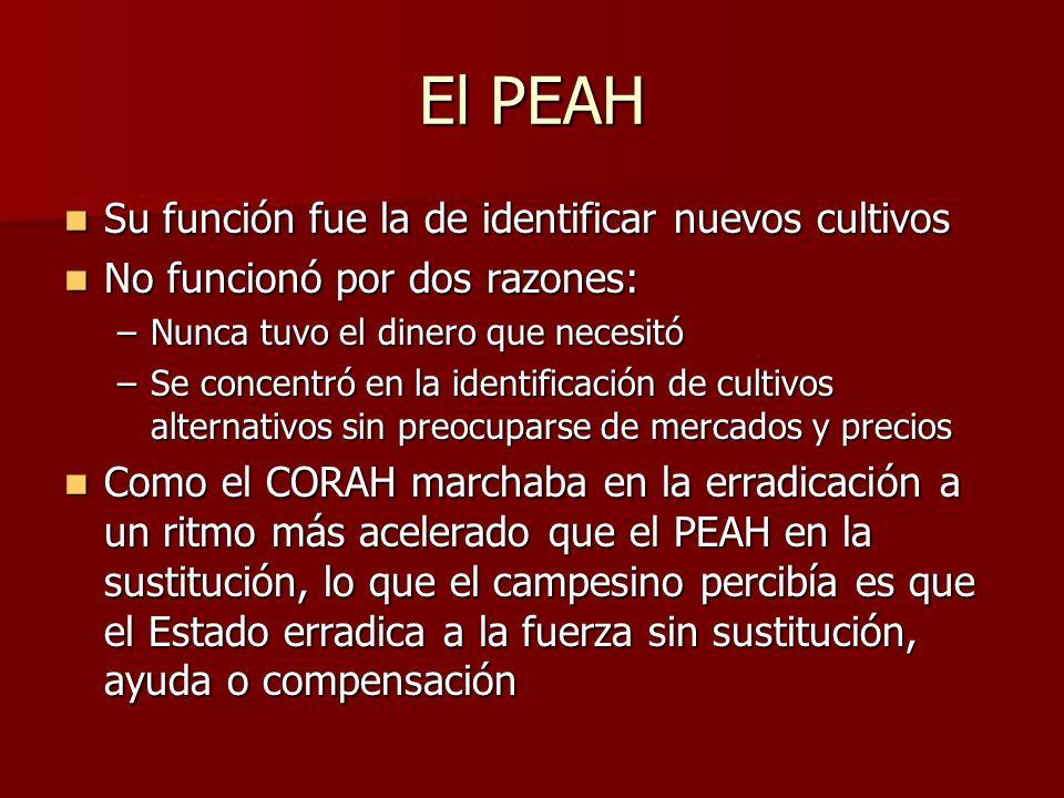 El PEAH Su función fue la de identificar nuevos cultivos Su función fue la de identificar nuevos cultivos No funcionó por dos razones: No funcionó por