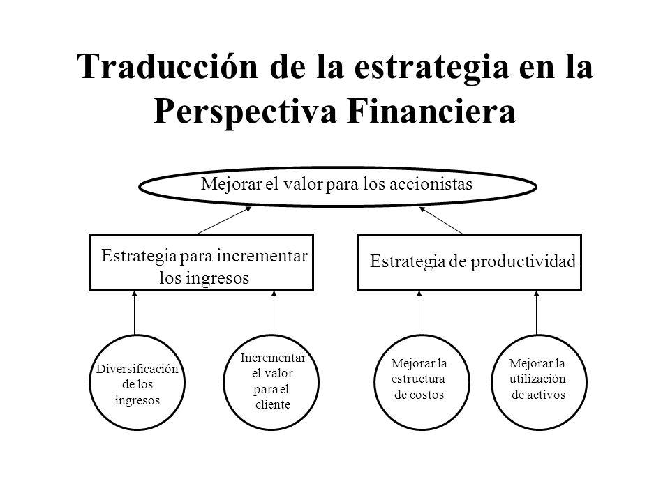 Traducción de la estrategia en la Perspectiva Financiera Mejorar el valor para los accionistas Estrategia para incrementar los ingresos Estrategia de
