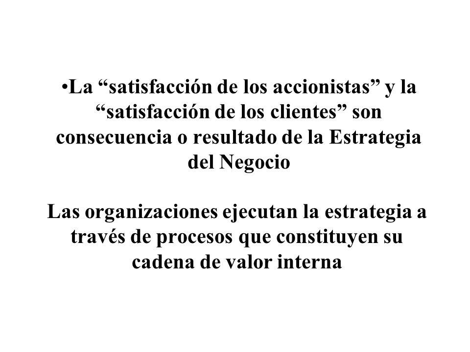 La satisfacción de los accionistas y la satisfacción de los clientes son consecuencia o resultado de la Estrategia del Negocio Las organizaciones ejec