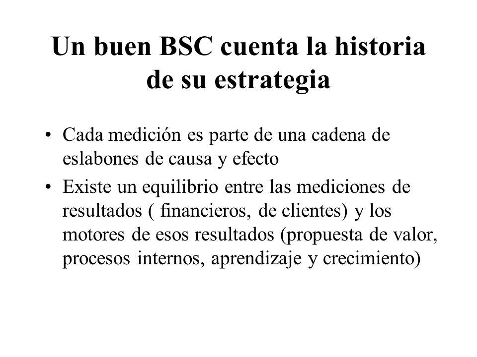 Un buen BSC cuenta la historia de su estrategia Cada medición es parte de una cadena de eslabones de causa y efecto Existe un equilibrio entre las med