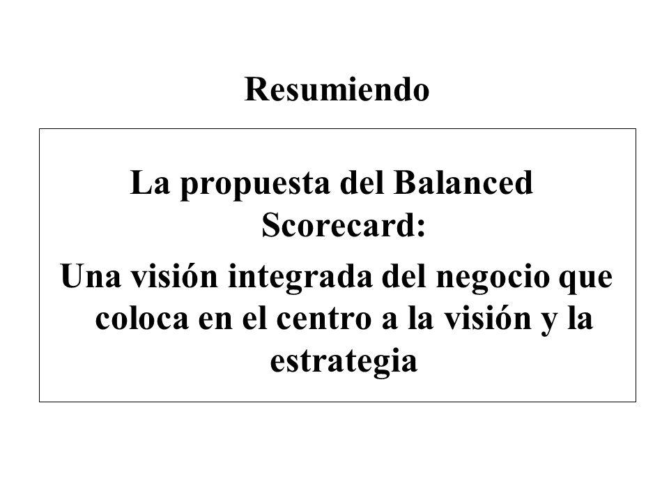 Resumiendo La propuesta del Balanced Scorecard: Una visión integrada del negocio que coloca en el centro a la visión y la estrategia