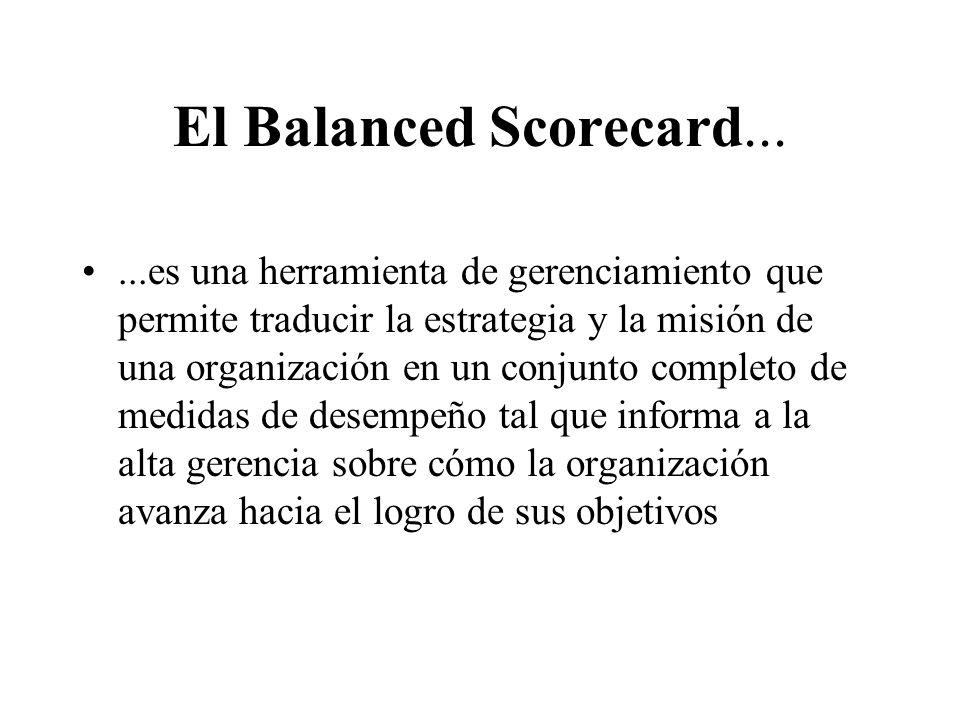 El Balanced Scorecard......es una herramienta de gerenciamiento que permite traducir la estrategia y la misión de una organización en un conjunto comp