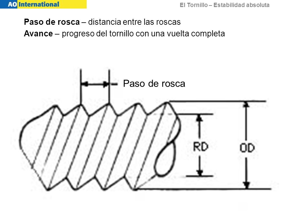 El Tornillo – Estabilidad absoluta Resistencia al arrancamiento –Profundidad de la rosca –Número de roscas en el material –Paso de rosca y avance