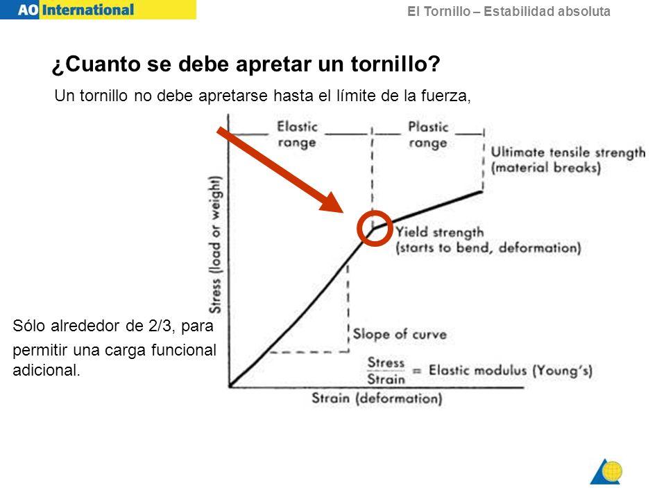 El Tornillo – Estabilidad absoluta ¿Cuanto se debe apretar un tornillo? Un tornillo no debe apretarse hasta el límite de la fuerza, Sólo alrededor de