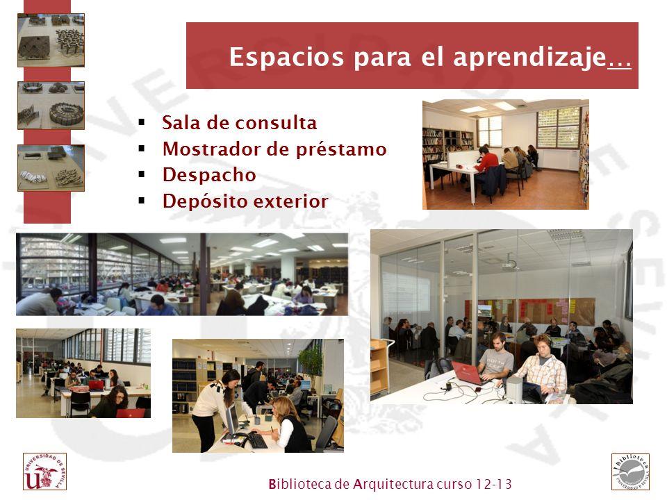 Biblioteca de Arquitectura curso 12-13 Espacios para el aprendizaje… Sala de consulta Mostrador de préstamo Despacho Depósito exterior