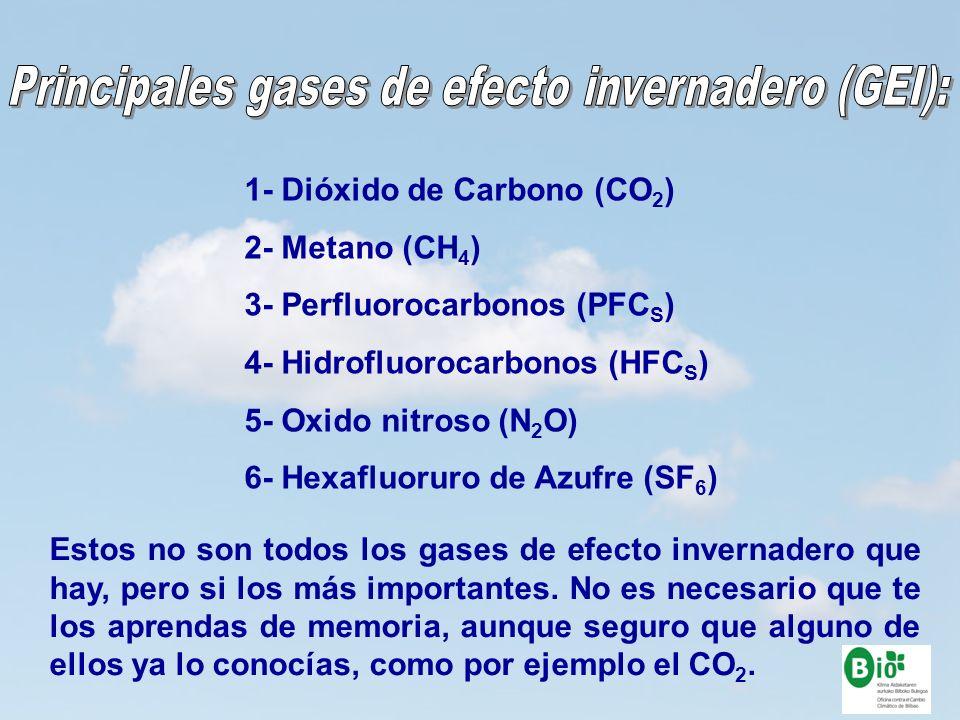 7 7 1- Dióxido de Carbono (CO 2 ) 2- Metano (CH 4 ) 3- Perfluorocarbonos (PFC S ) 4- Hidrofluorocarbonos (HFC S ) 5- Oxido nitroso (N 2 O) 6- Hexafluo