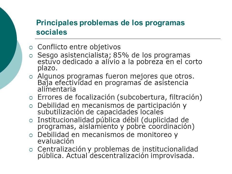 Principales problemas de los programas sociales Conflicto entre objetivos Sesgo asistencialista; 85% de los programas estuvo dedicado a alivio a la po